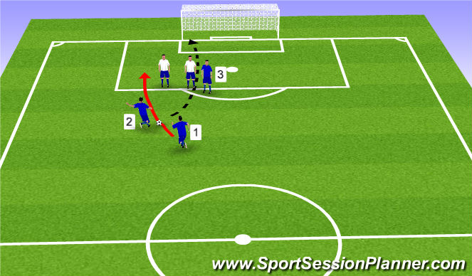 Football/Soccer Session Plan Drill (Colour): Free Kick #1