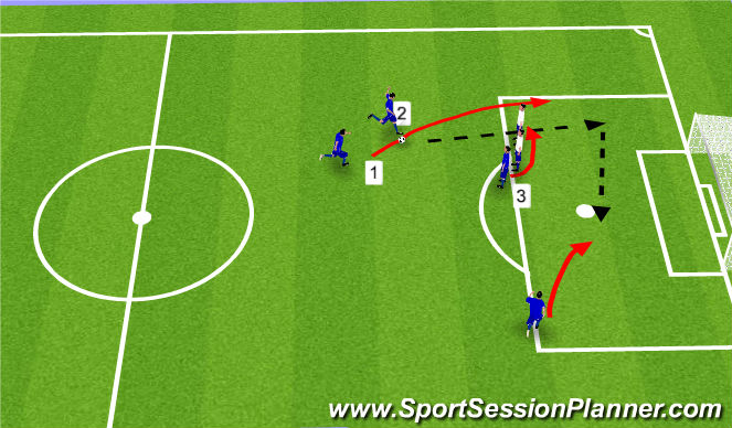Football/Soccer Session Plan Drill (Colour): Free Kick #2