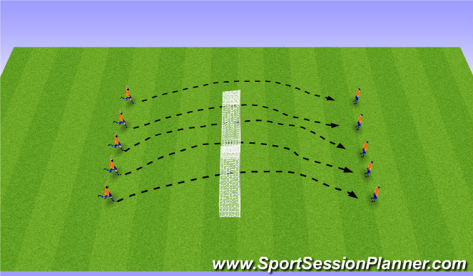 Football/Soccer Session Plan Drill (Colour): Lofted Balls