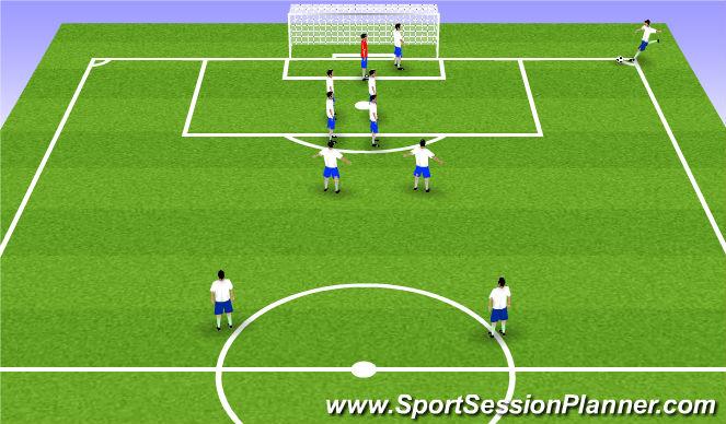 Football/Soccer Session Plan Drill (Colour): táctica fija