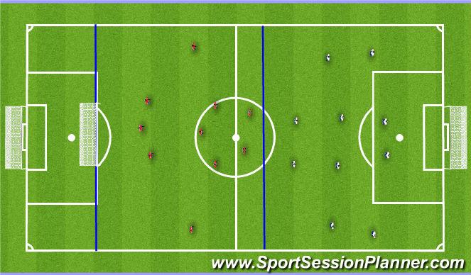 Football/Soccer Session Plan Drill (Colour): 11 vs 11 parado