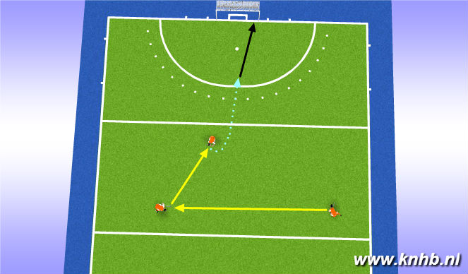 Hockey Session Plan Drill (Colour): no pressure