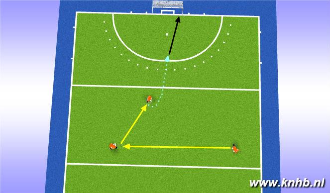 Hockey Session Plan Drill (Colour): no pressure