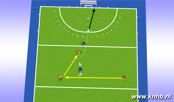 Hockey Session Plan Drill (Colour): 1 - 1