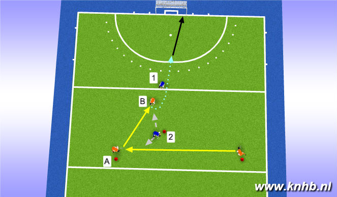Hockey Session Plan Drill (Colour): 1 -  2