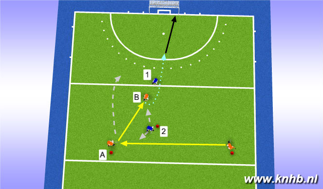 Hockey Session Plan Drill (Colour): 2 - 2