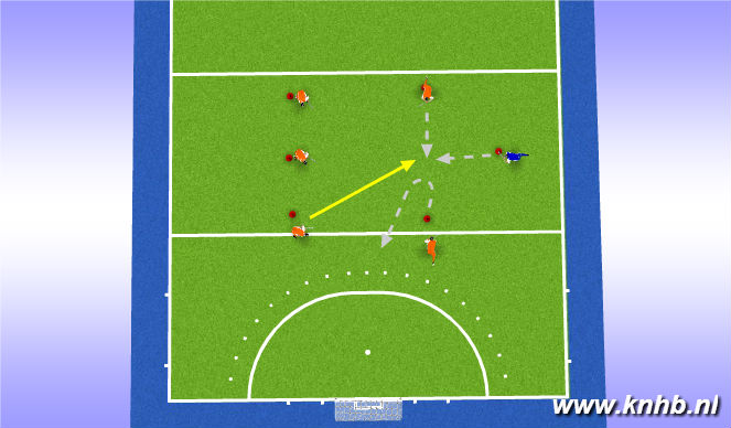 Hockey Session Plan Drill (Colour): viewing