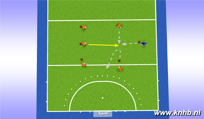 Hockey Session Plan Drill (Colour): what to do