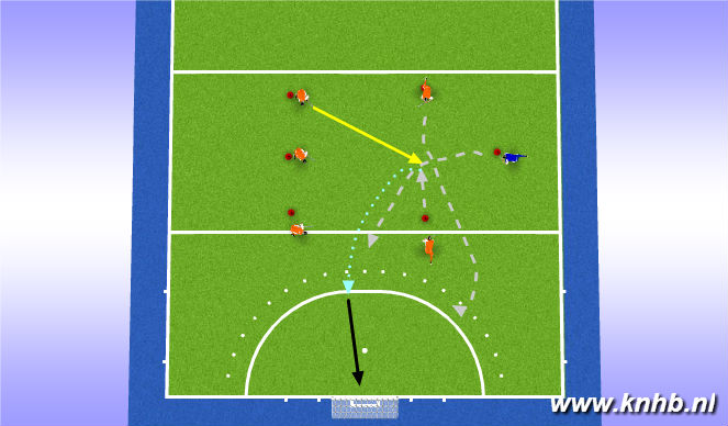 Hockey Session Plan Drill (Colour): no shadowing