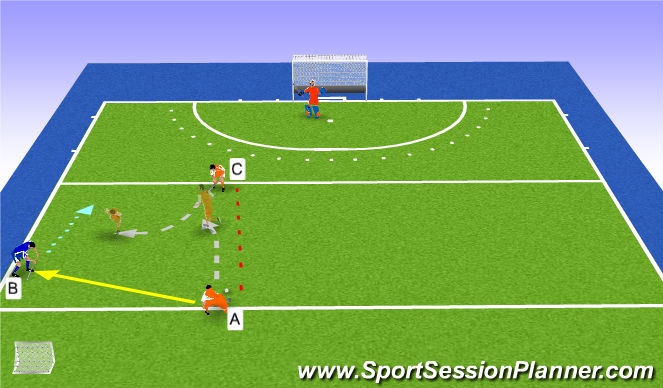 Hockey Session Plan Drill (Colour): 1v2 w bocznych sektorach boiska