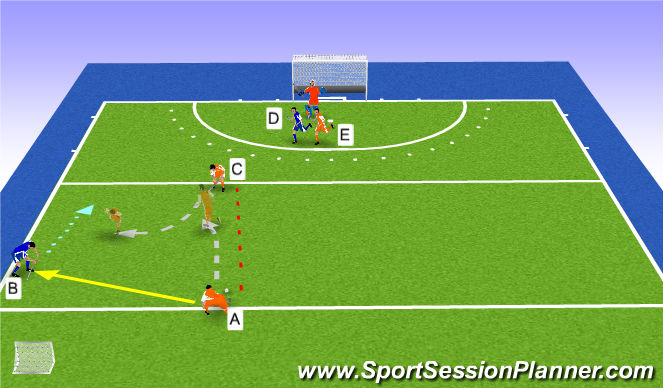 Hockey Session Plan Drill (Colour): 2v3 w bocznych sektorach boiska