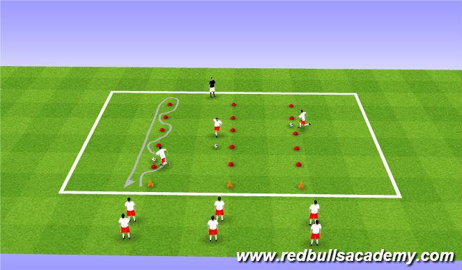Football/Soccer Session Plan Drill (Colour): Dribbling Race