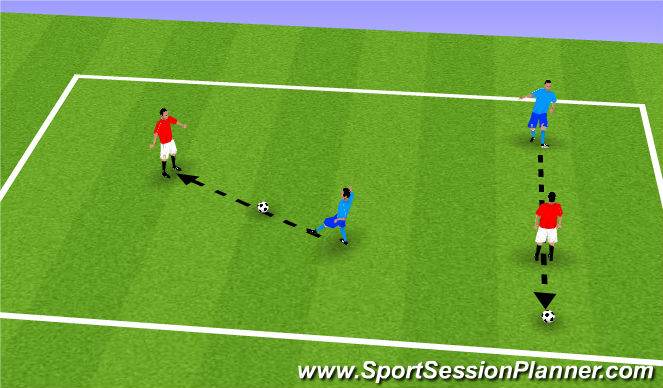 Football/Soccer Session Plan Drill (Colour): Tom & Jerry (Cat & Mouse)