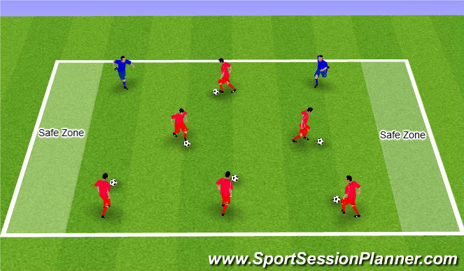 Football/Soccer Session Plan Drill (Colour): Safe Zone Tag