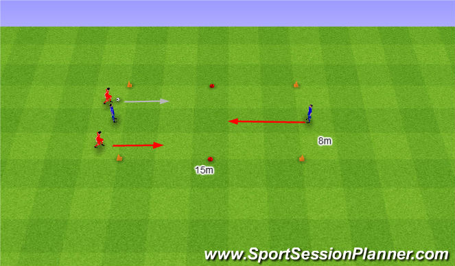 Football/Soccer Session Plan Drill (Colour): 1. 2v1 with wide goals. 2v1 z szerokimi bramkami.