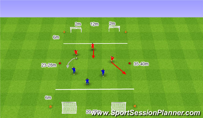 Football/Soccer Session Plan Drill (Colour): 6. 3v3