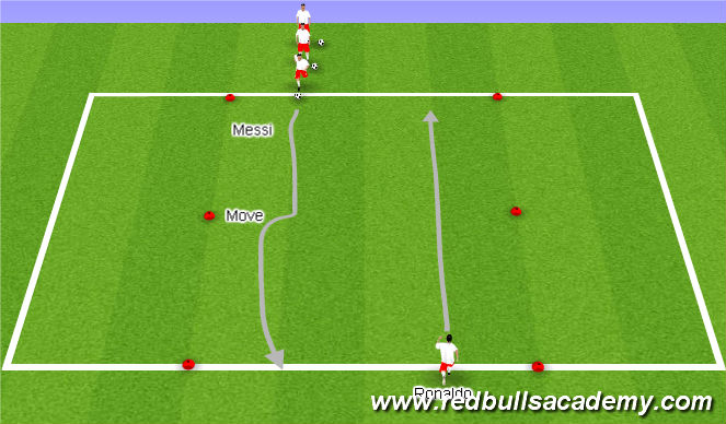 Football/Soccer Session Plan Drill (Colour): Technical Non/Semi-opposed