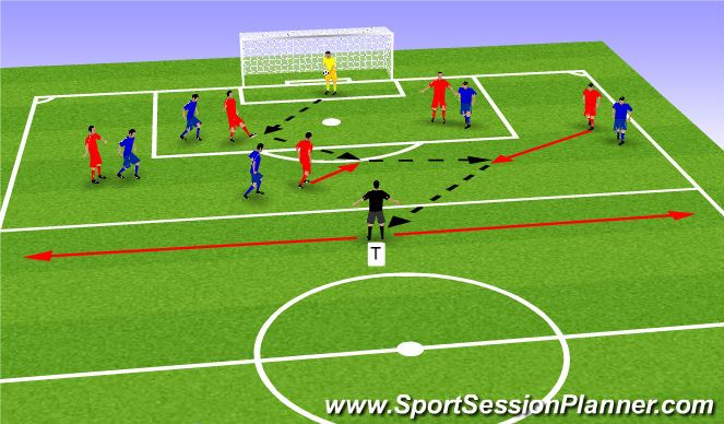 Football/Soccer Session Plan Drill (Colour): Target Player (20 min)