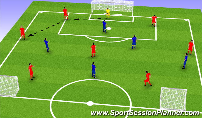 Football/Soccer Session Plan Drill (Colour): Half Field (20 min)