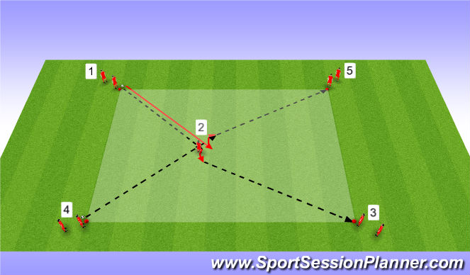 Football/Soccer Session Plan Drill (Colour): PME - Turn out