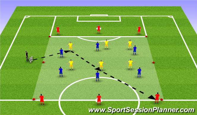 Football/Soccer Session Plan Drill (Colour): 6 vs 6 + 6
