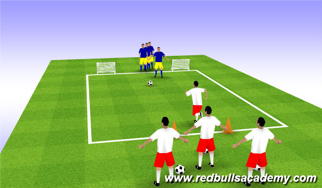 Football/Soccer Session Plan Drill (Colour): 1v1 Air Balls