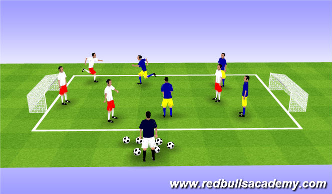 Football/Soccer Session Plan Drill (Colour): CG - Handball