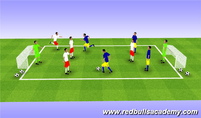 Football/Soccer Session Plan Drill (Colour): CG - 4v4 Square