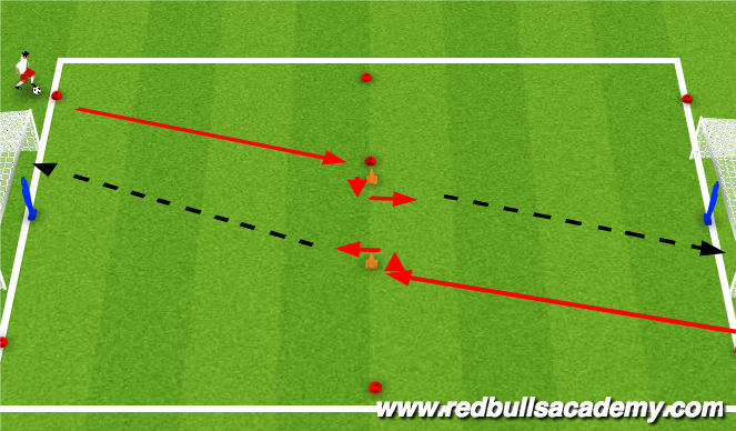 Football/Soccer Session Plan Drill (Colour): Prep Touch