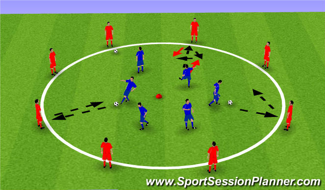 Football/Soccer Session Plan Drill (Colour): Daily circle vitamins (20 min)