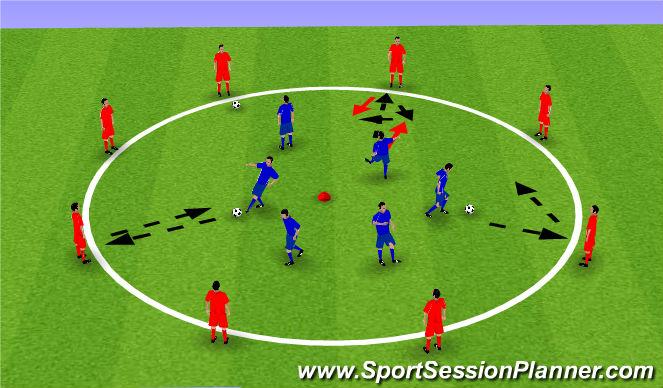 Football/Soccer Session Plan Drill (Colour): Daily circle vitamins (20 min)