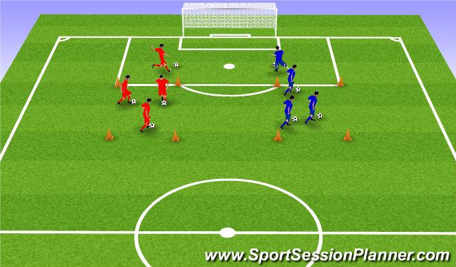 Football/Soccer Session Plan Drill (Colour): Shooting Footskills