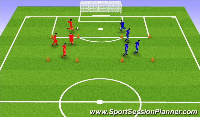 Football/Soccer Session Plan Drill (Colour): Passing and Shooting