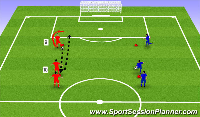 Football/Soccer Session Plan Drill (Colour): Target Man