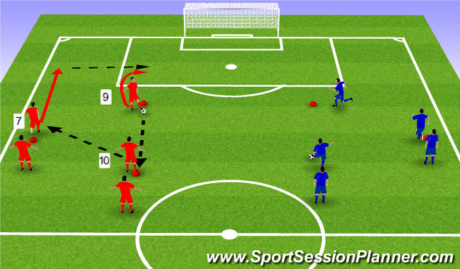 Football/Soccer Session Plan Drill (Colour): Target Man with wide play