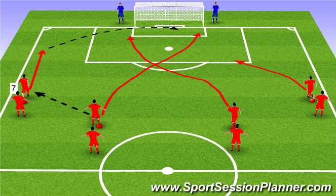 Football/Soccer Session Plan Drill (Colour): Attacking in Pairs