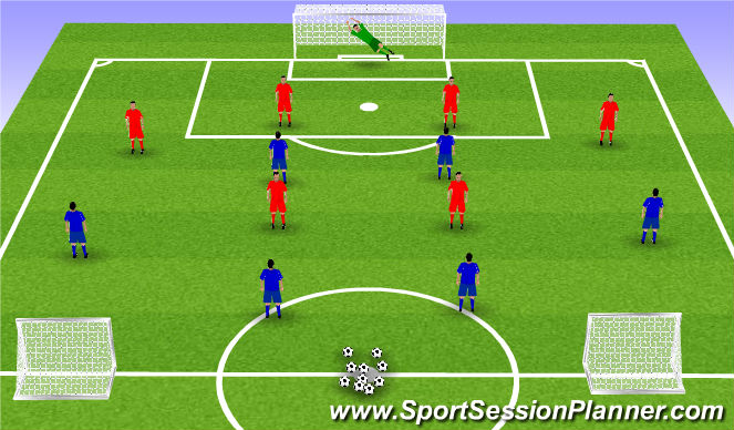 Football/Soccer Session Plan Drill (Colour): Attack vs Defence to goal