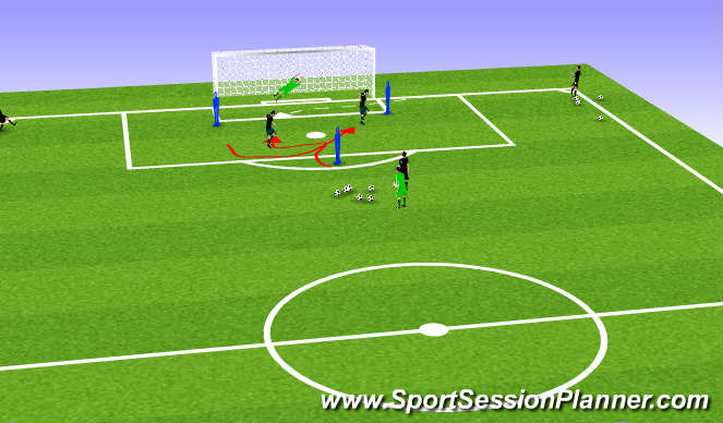 Football/Soccer Session Plan Drill (Colour): Defenders attacking set pieces