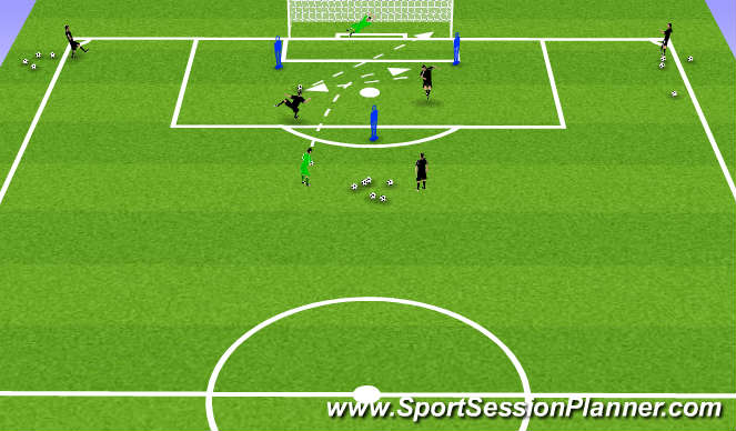 Football/Soccer Session Plan Drill (Colour): Defenders attacking set pieces 1