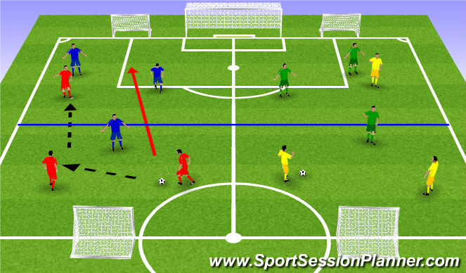 Football/Soccer Session Plan Drill (Colour): SSG Tactical