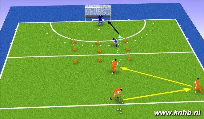 Hockey Session Plan Drill (Colour): 2-1