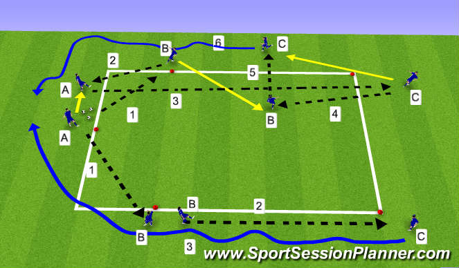 Football/Soccer Session Plan Drill (Colour): Passing Pattern1