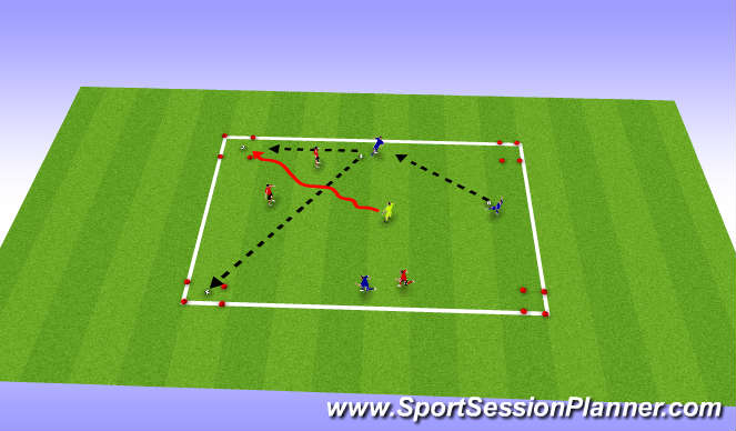 Football/Soccer Session Plan Drill (Colour): SSG 3v3+1