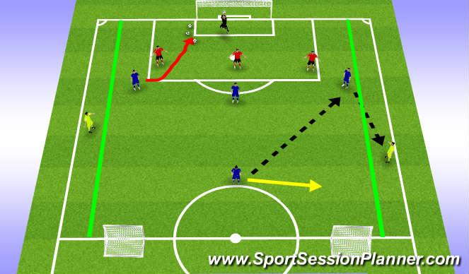 Football/Soccer Session Plan Drill (Colour): 4v3+2