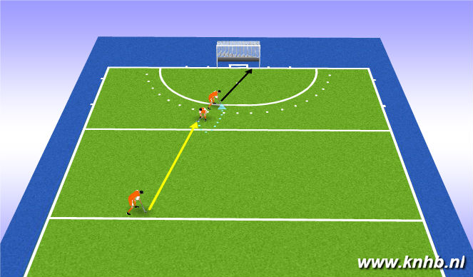 Hockey Session Plan Drill (Colour): verkorte slag