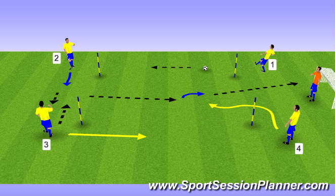 Football/Soccer Session Plan Drill (Colour): Passing square Futsal movement intro