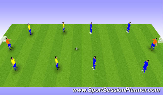 Football/Soccer Session Plan Drill (Colour): 5 v 5 games