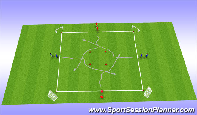 Football/Soccer Session Plan Drill (Colour): Y-Move matige weerstand + spelvorm