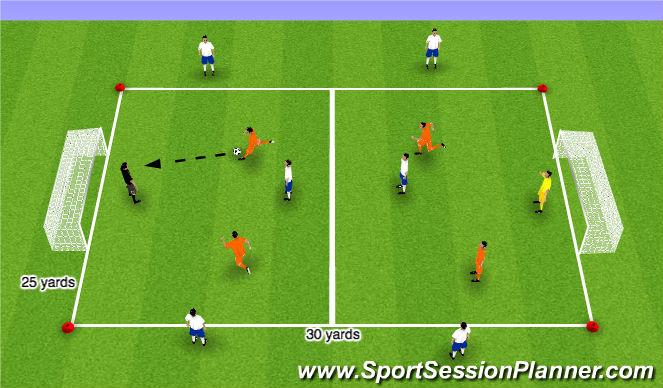 Football/Soccer Session Plan Drill (Colour): 4 v 2 + 4 (20mins)
