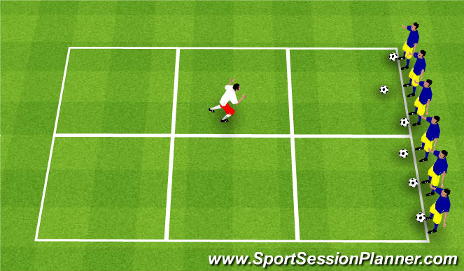 Football/Soccer Session Plan Drill (Colour): Crabs on the Beach